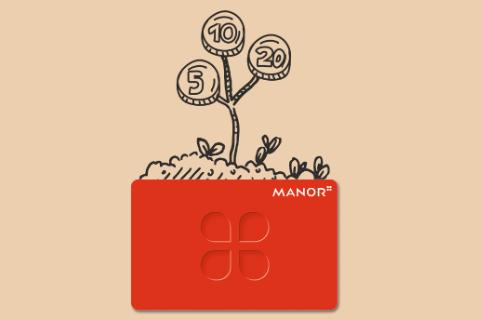 Manor Karte